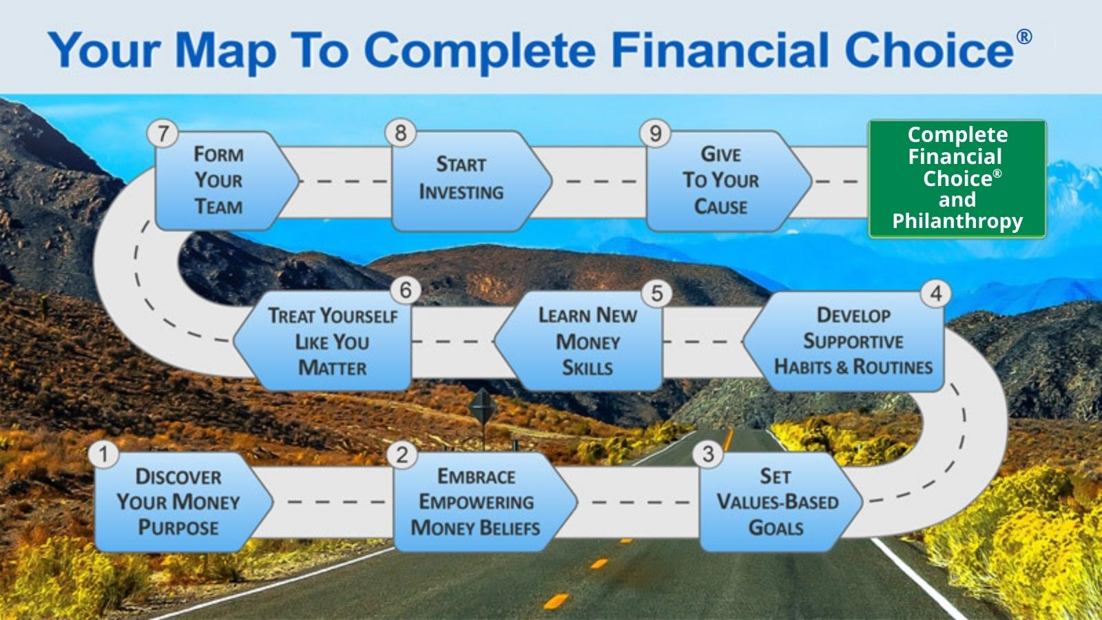 Your Map to Complete Financial Choice